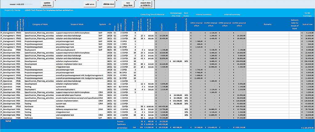 example for Resource Estimation