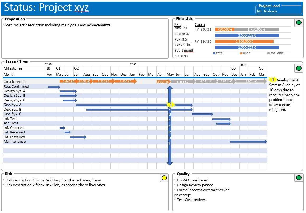 Status report example